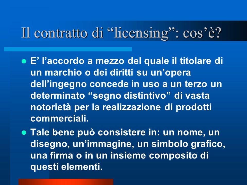 Il contratto di licensing : cos'è