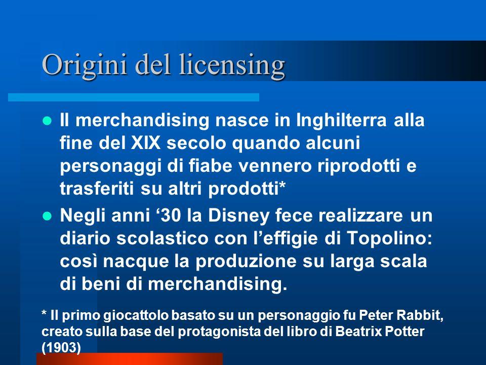 Origini del licensing