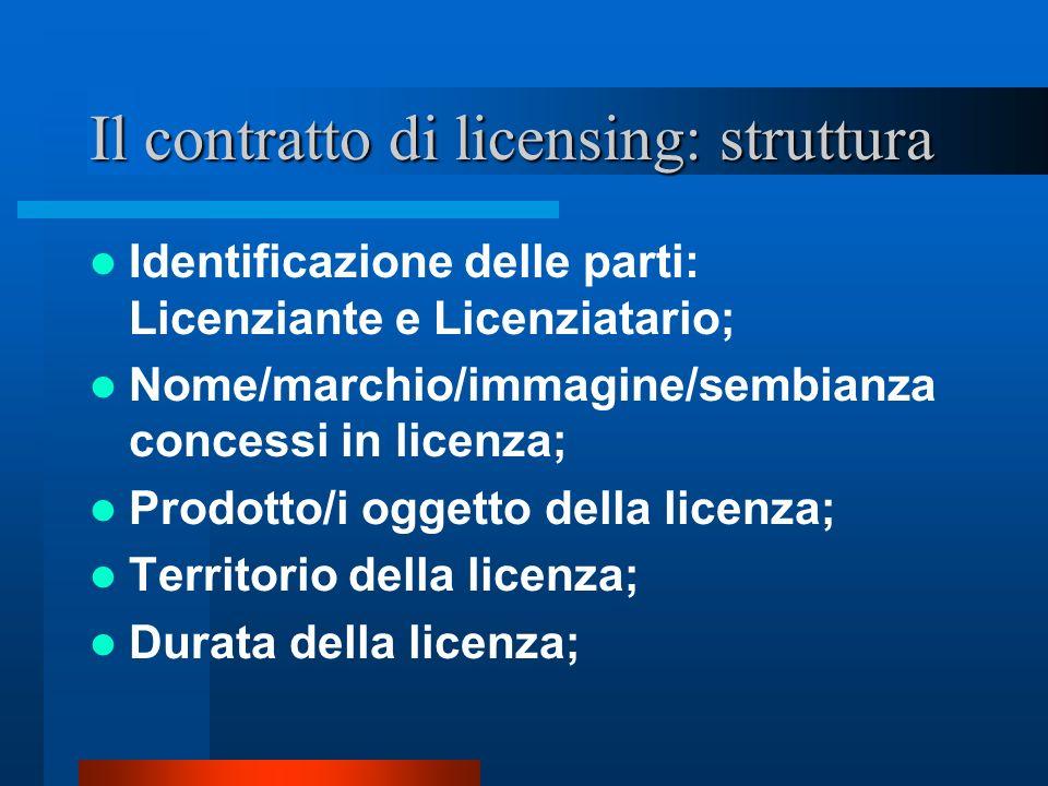 Il contratto di licensing: struttura