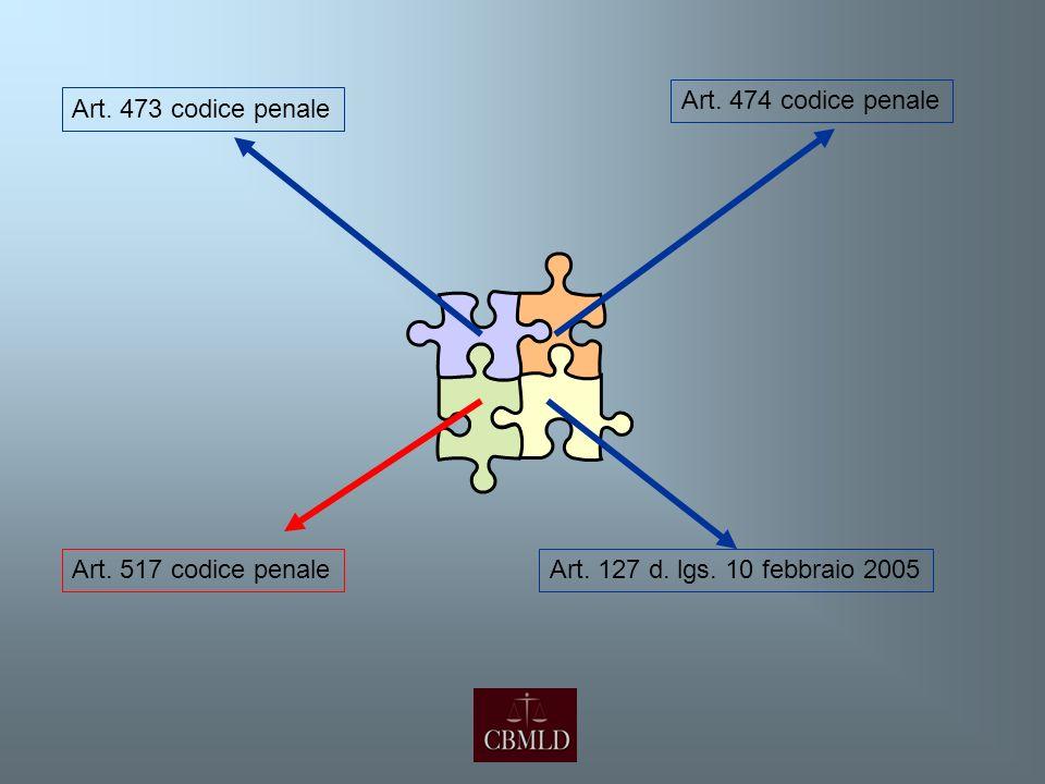 Art. 474 codice penale Art. 473 codice penale. Art.