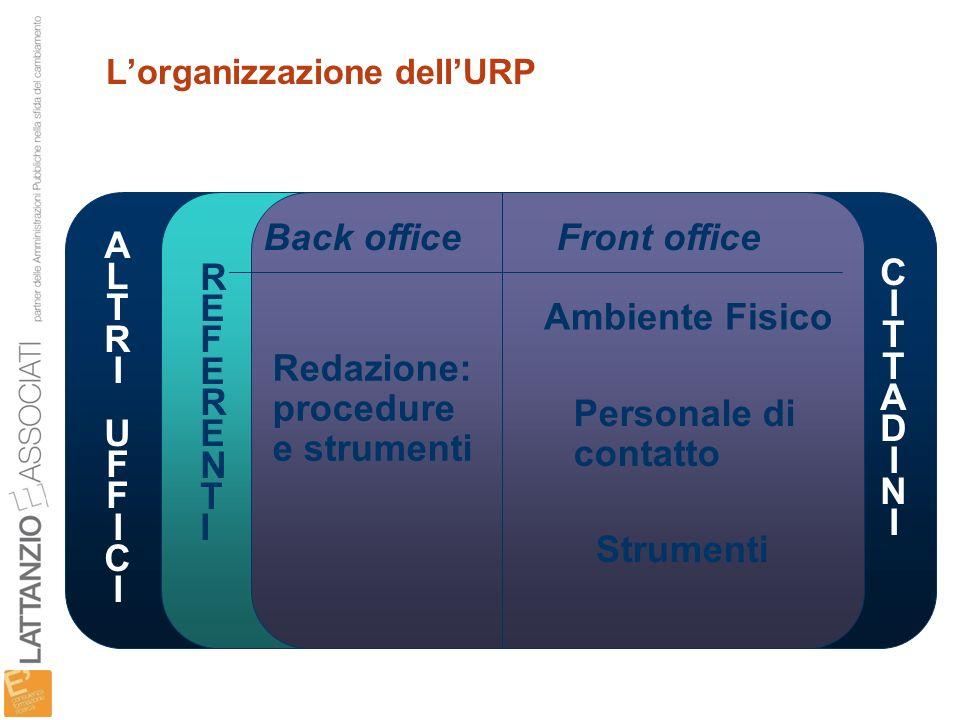L'organizzazione dell'URP