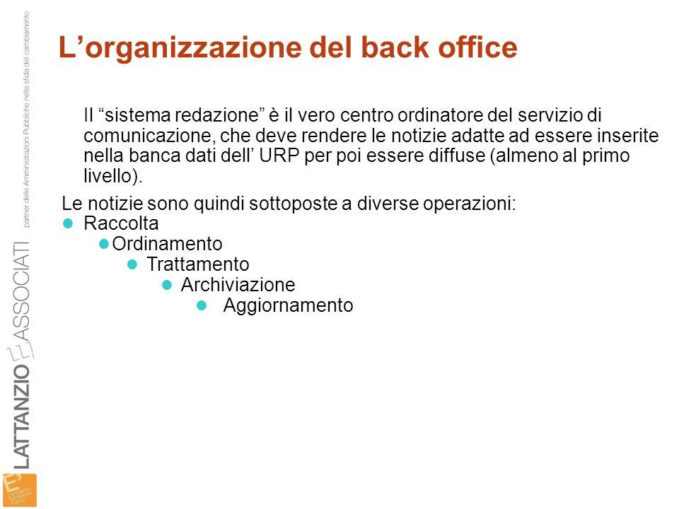 L'organizzazione del back office