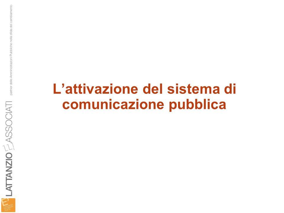 L'attivazione del sistema di comunicazione pubblica