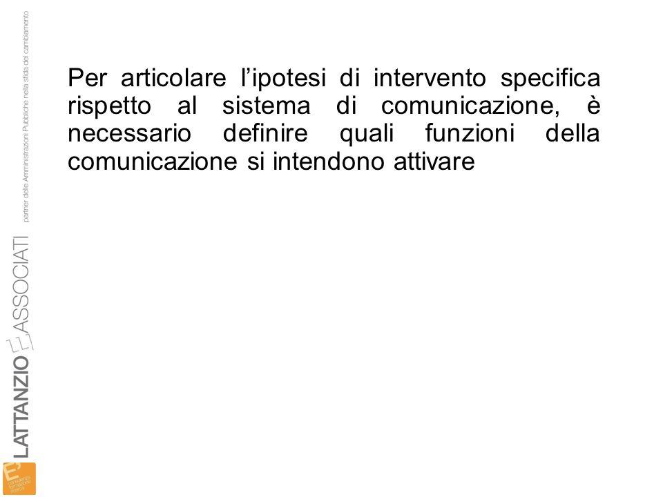 Per articolare l'ipotesi di intervento specifica rispetto al sistema di comunicazione, è necessario definire quali funzioni della comunicazione si intendono attivare