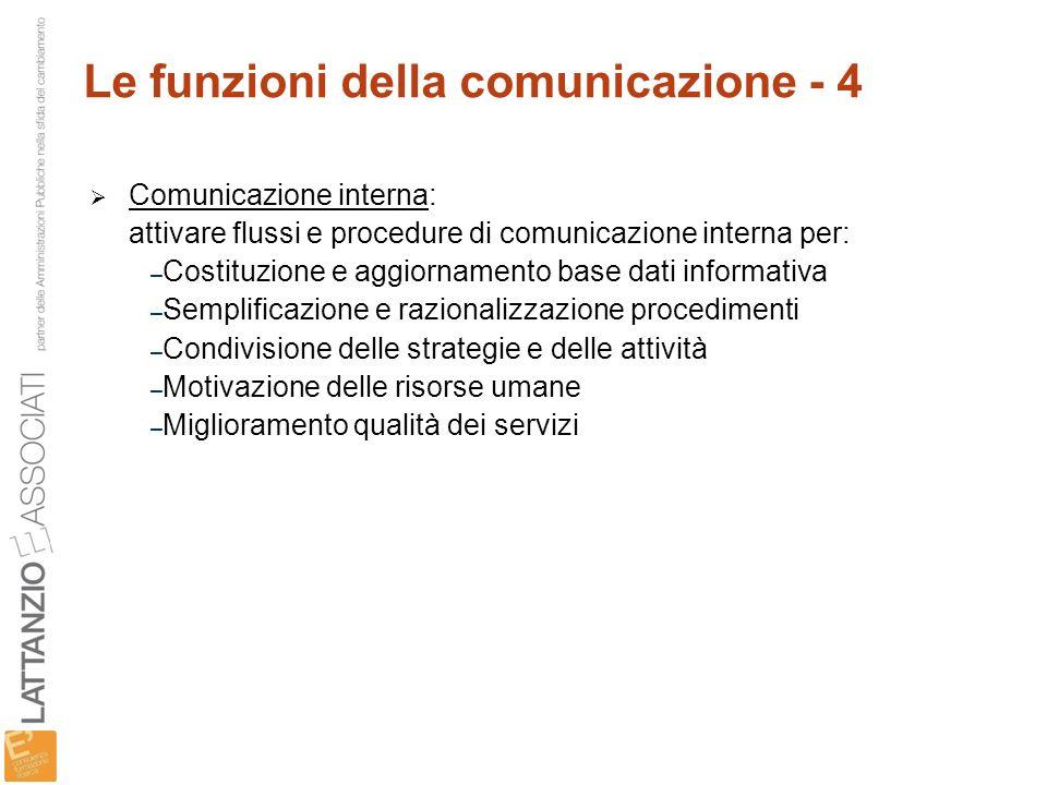 Le funzioni della comunicazione - 4