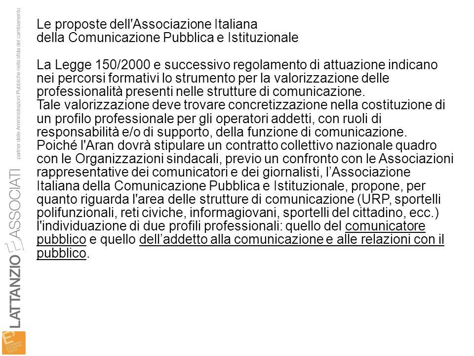 Le proposte dell Associazione Italiana