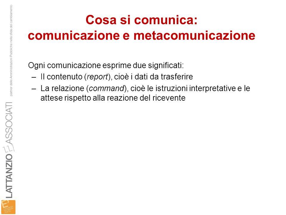 Cosa si comunica: comunicazione e metacomunicazione
