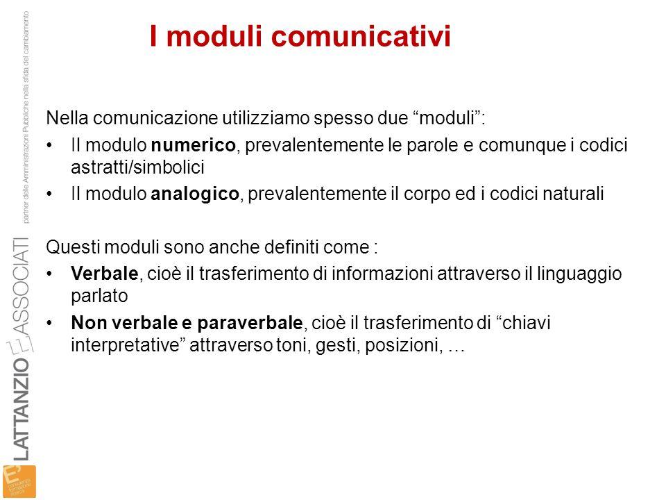 I moduli comunicativi Nella comunicazione utilizziamo spesso due moduli :