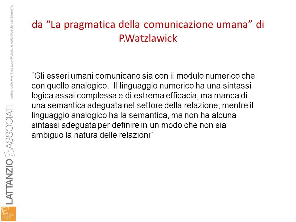 da La pragmatica della comunicazione umana di P.Watzlawick