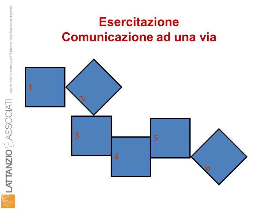 Esercitazione Comunicazione ad una via