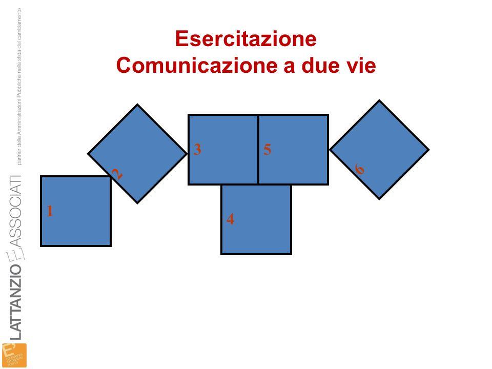Esercitazione Comunicazione a due vie
