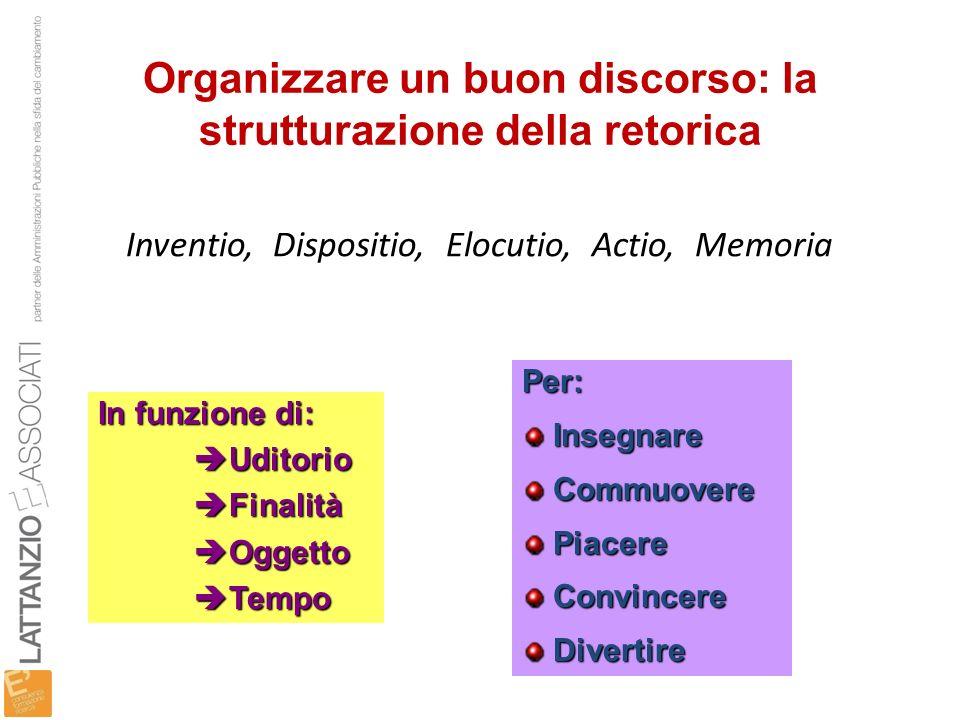 Organizzare un buon discorso: la strutturazione della retorica