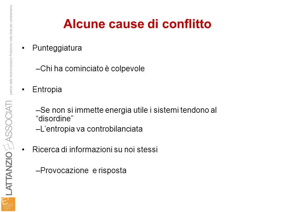 Alcune cause di conflitto