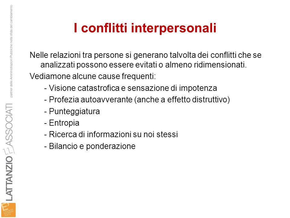I conflitti interpersonali