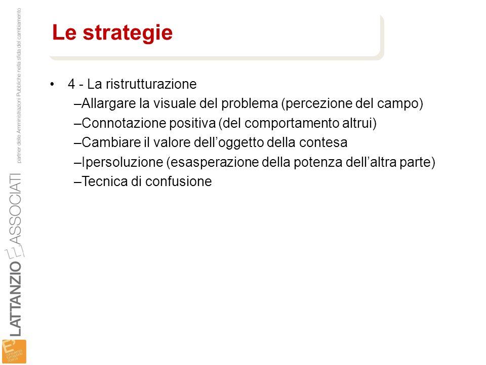 Le strategie 4 - La ristrutturazione