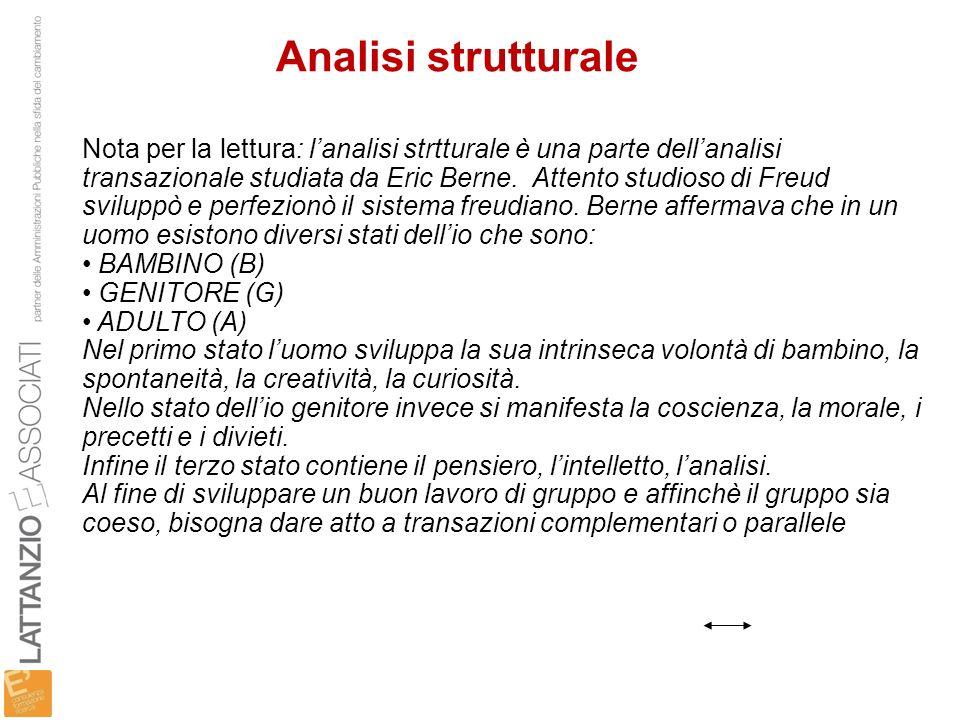 Analisi strutturale
