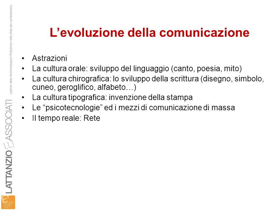 L'evoluzione della comunicazione