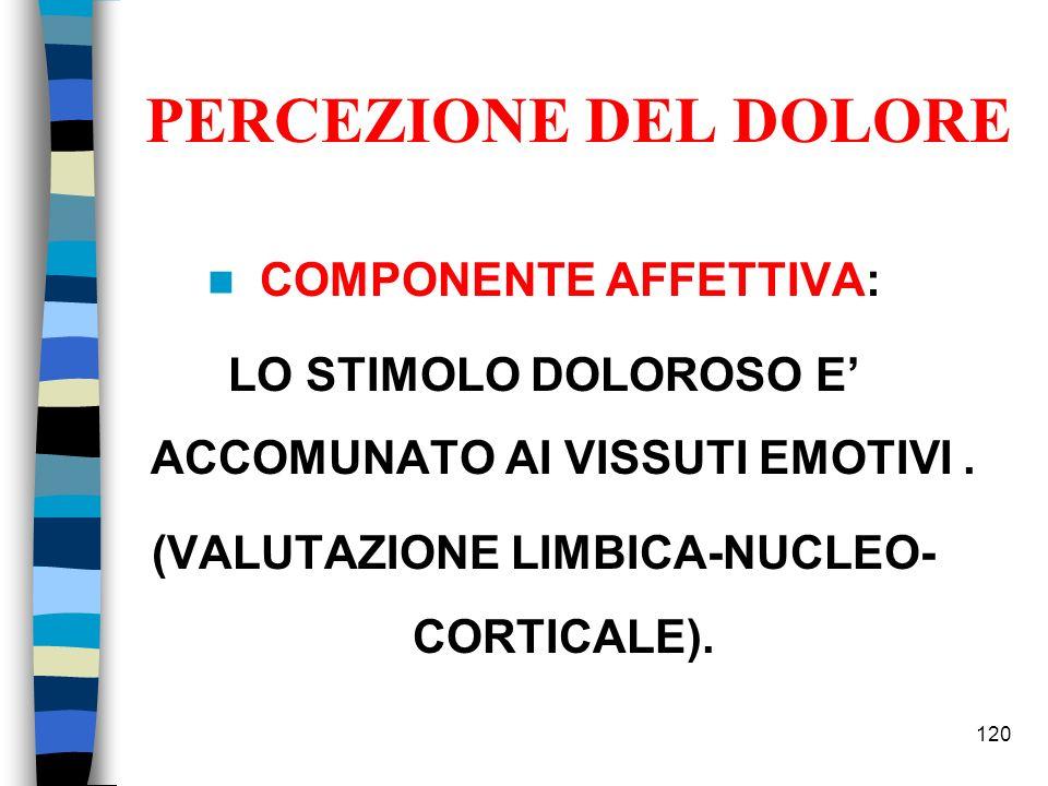 PERCEZIONE DEL DOLORE COMPONENTE AFFETTIVA: