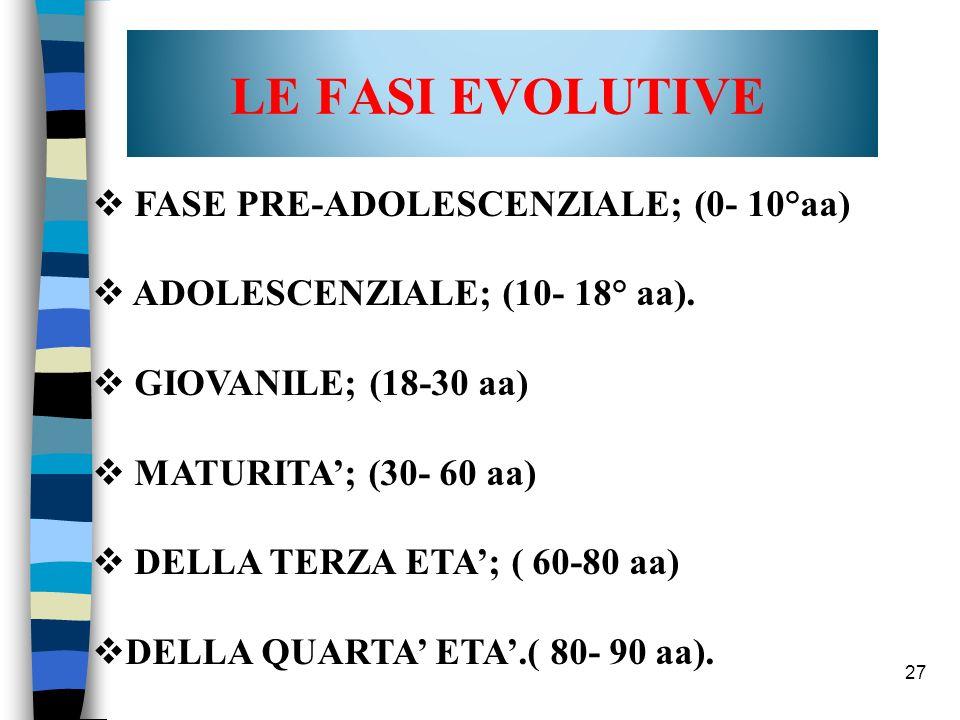 LE FASI EVOLUTIVE FASE PRE-ADOLESCENZIALE; (0- 10°aa)