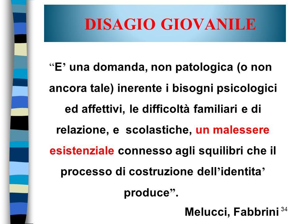 DISAGIO GIOVANILE