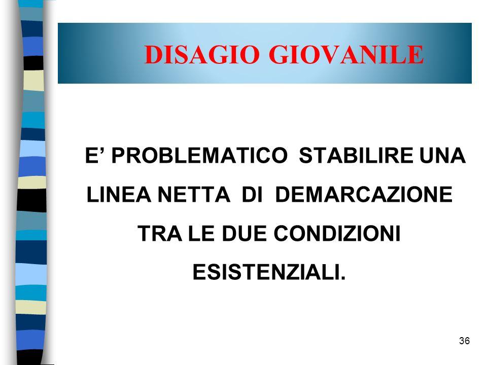 DISAGIO GIOVANILE E' problematico stabilire una linea netta di demarcazione tra le due condizioni esistenziali.