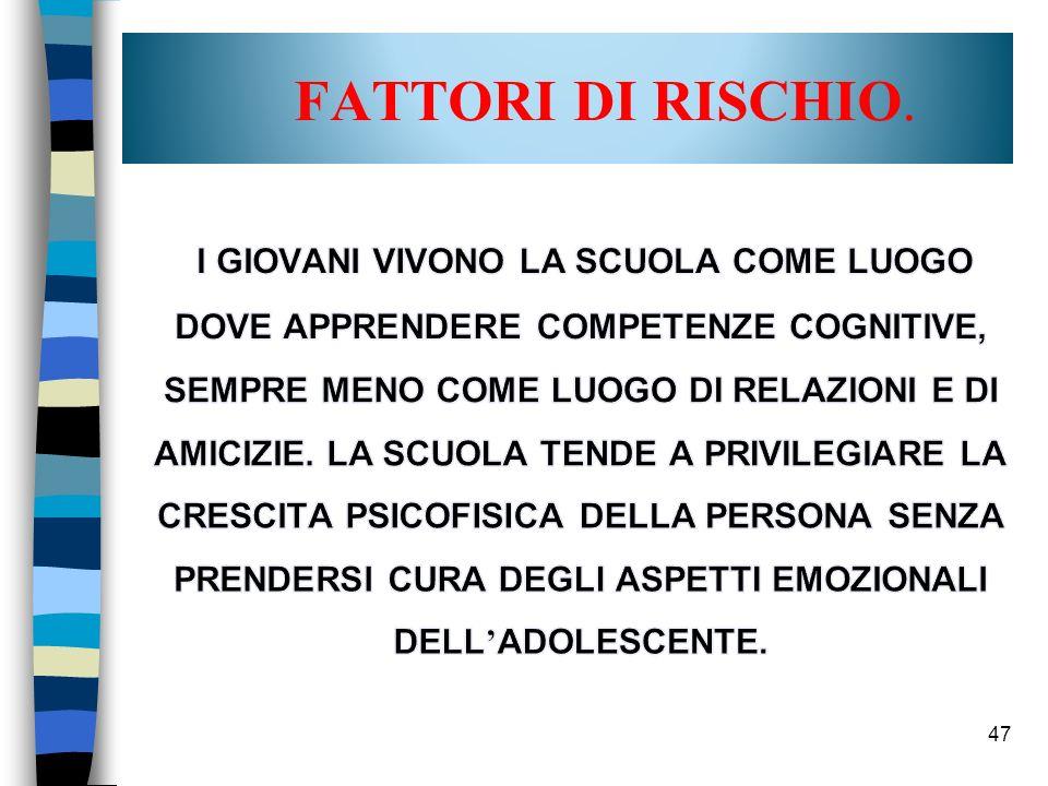 FATTORI DI RISCHIO.