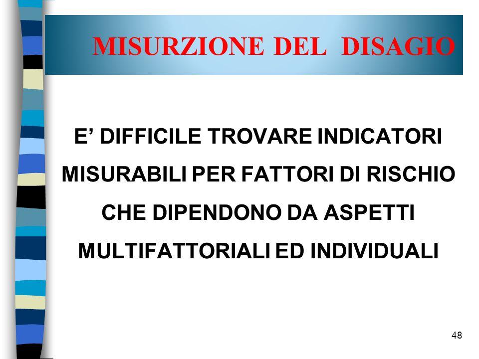 MISURZIONE DEL DISAGIO
