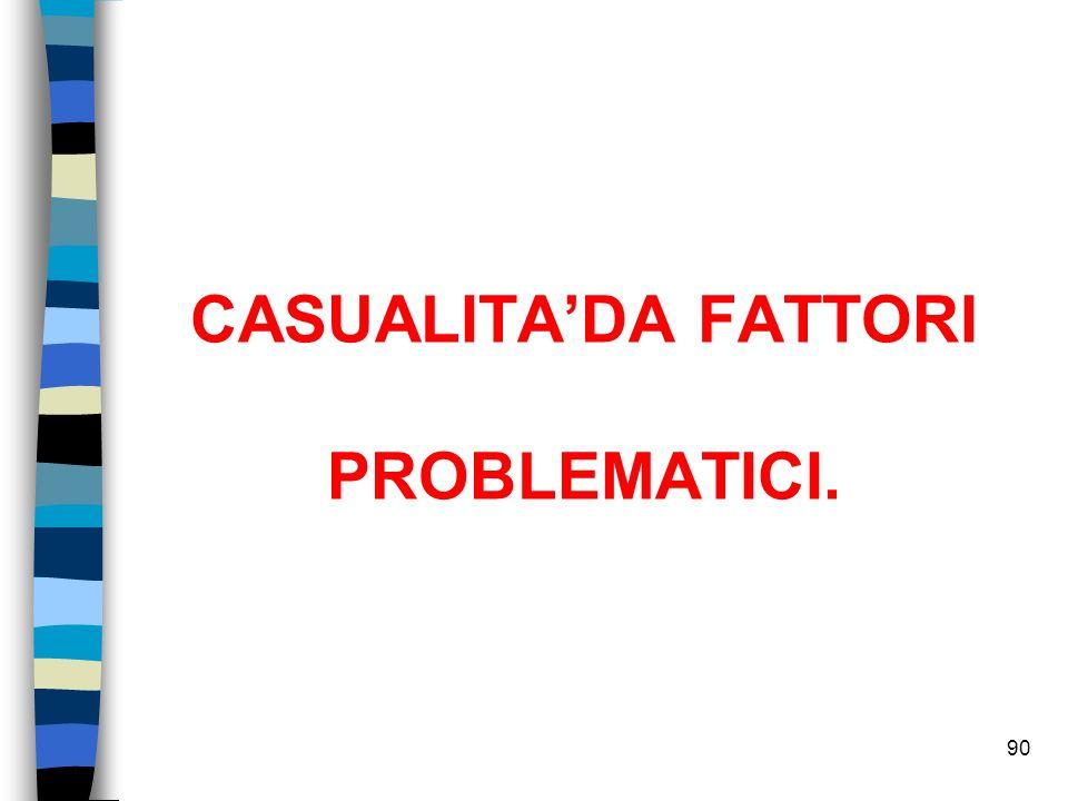 CASUALITA'DA FATTORI PROBLEMATICI.