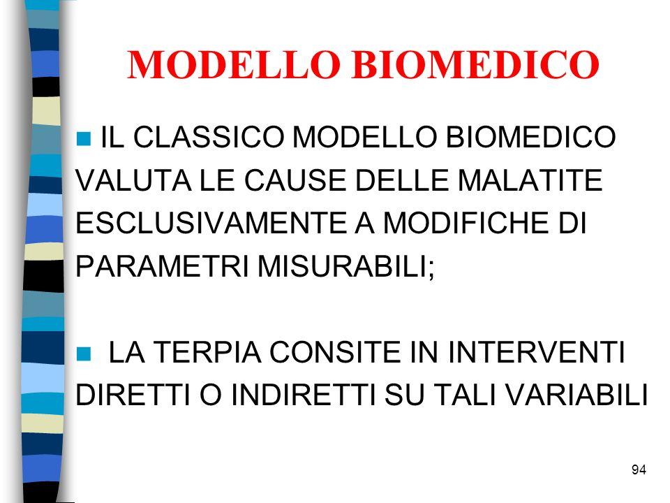 MODELLO BIOMEDICO IL CLASSICO MODELLO BIOMEDICO