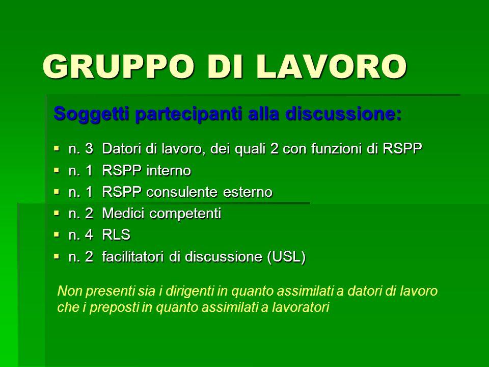 GRUPPO DI LAVORO Soggetti partecipanti alla discussione: