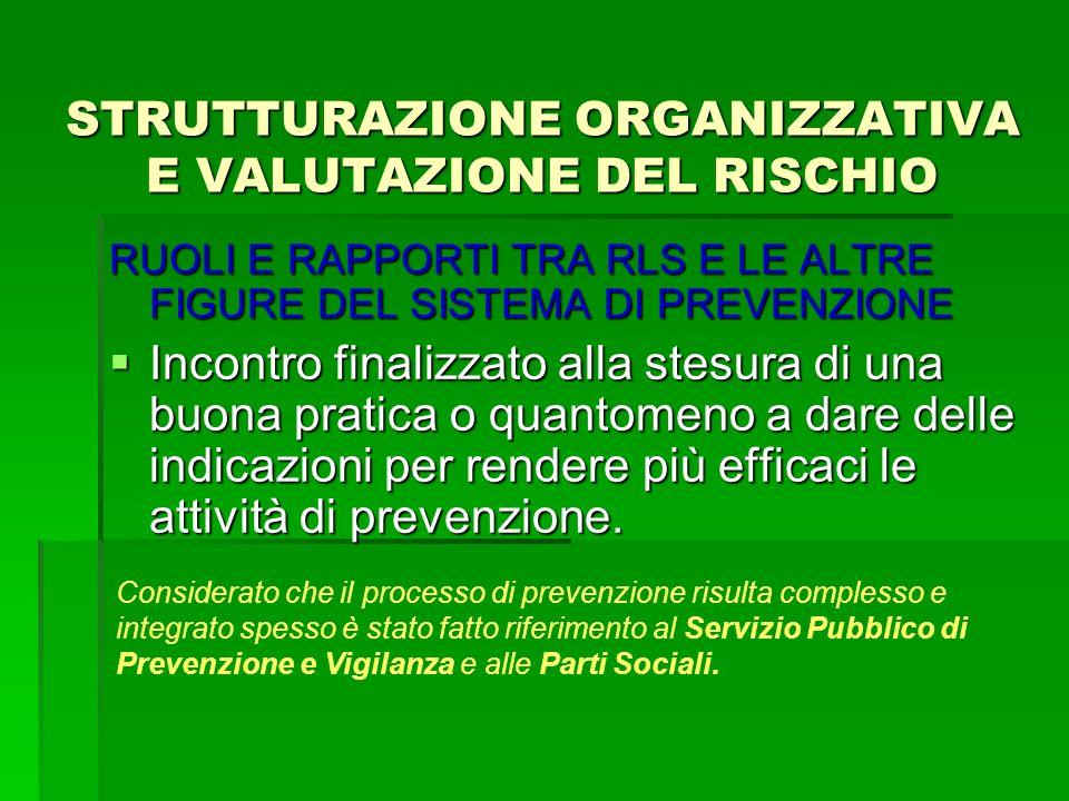 STRUTTURAZIONE ORGANIZZATIVA E VALUTAZIONE DEL RISCHIO