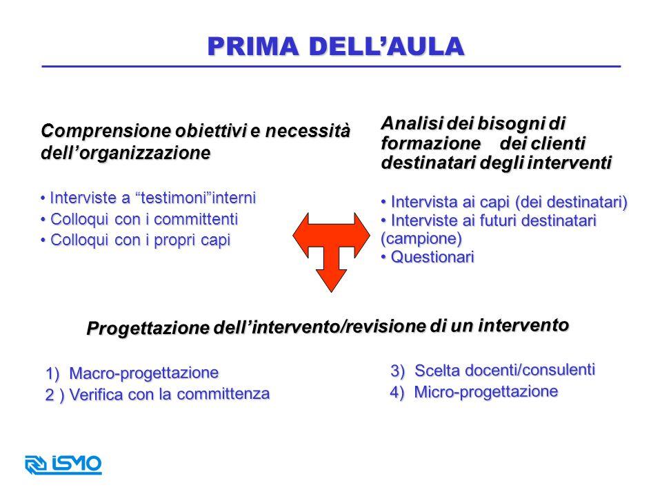 Progettazione dell'intervento/revisione di un intervento