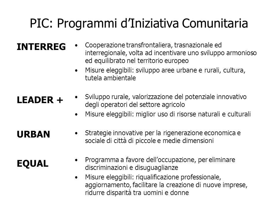 PIC: Programmi d'Iniziativa Comunitaria