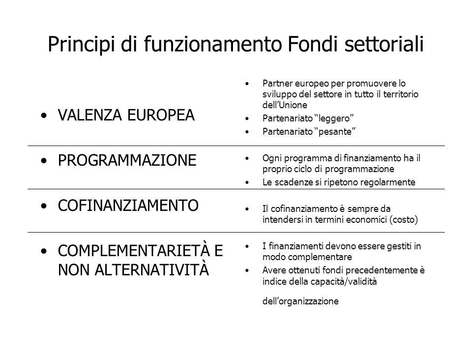 Principi di funzionamento Fondi settoriali