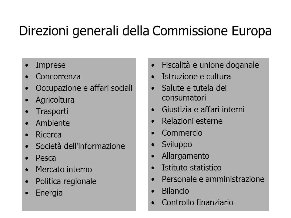 Direzioni generali della Commissione Europa