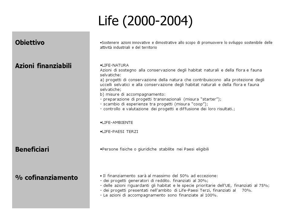 Life (2000-2004) Obiettivo Azioni finanziabili Beneficiari