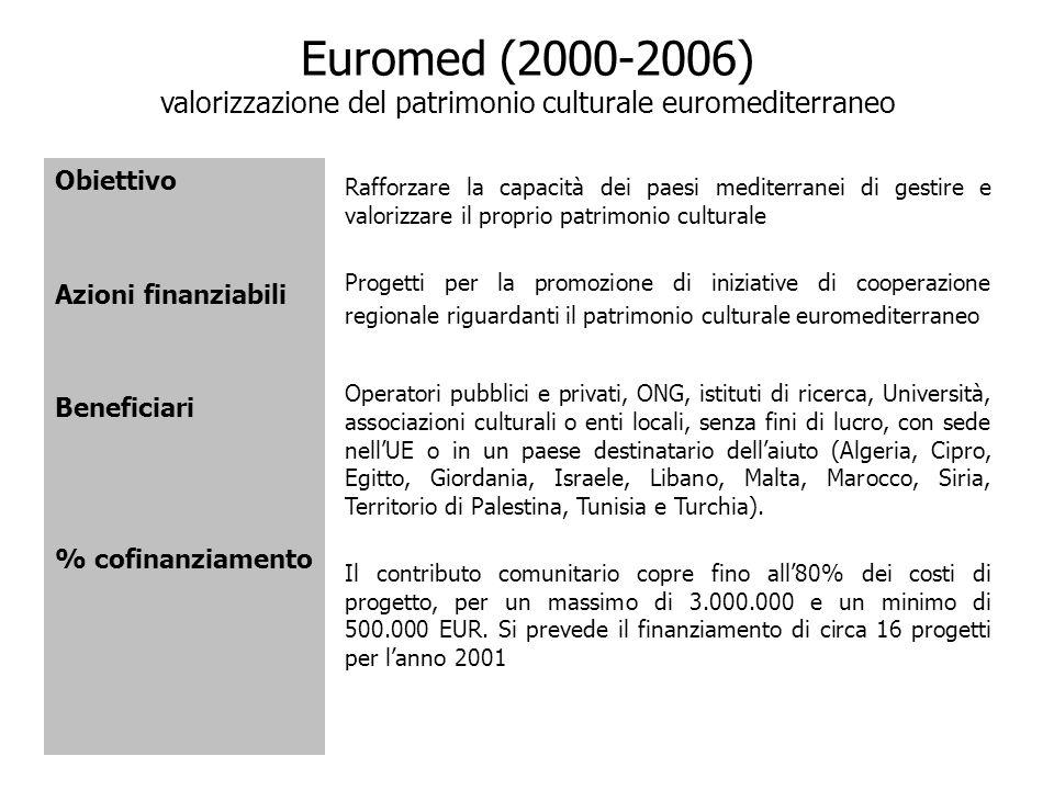 Euromed (2000-2006) valorizzazione del patrimonio culturale euromediterraneo