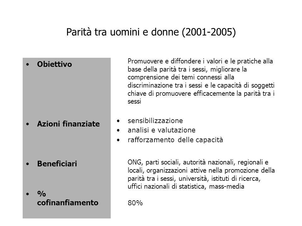 Parità tra uomini e donne (2001-2005)