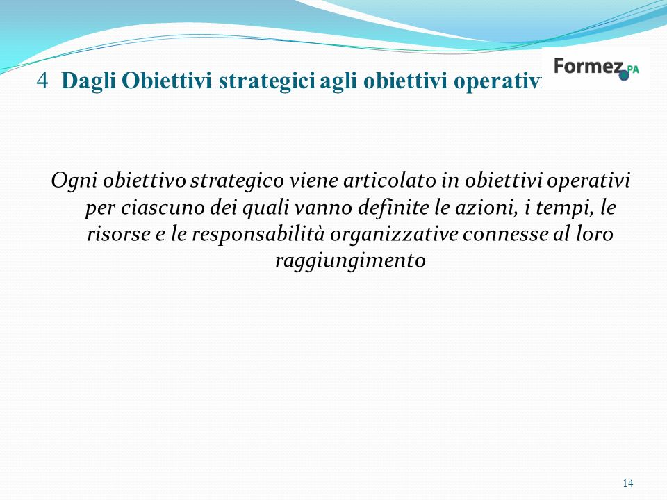 4 Dagli Obiettivi strategici agli obiettivi operativi