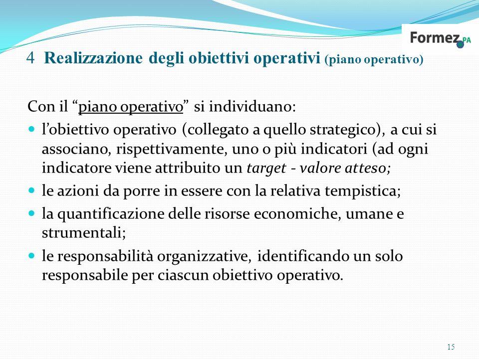 4 Realizzazione degli obiettivi operativi (piano operativo)