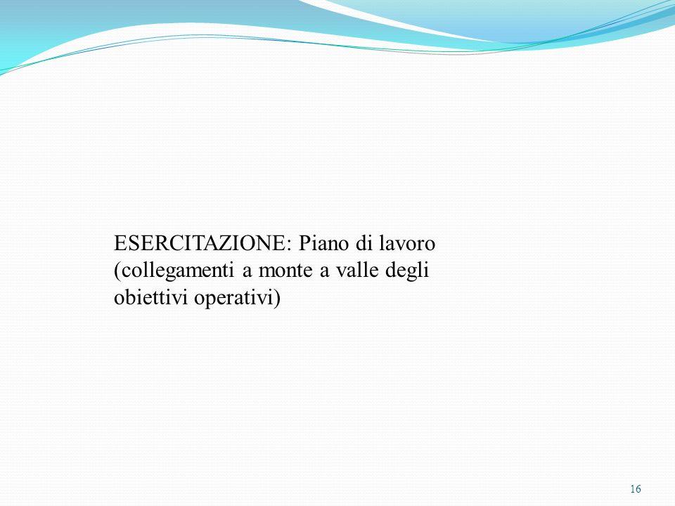 ESERCITAZIONE: Piano di lavoro (collegamenti a monte a valle degli obiettivi operativi)