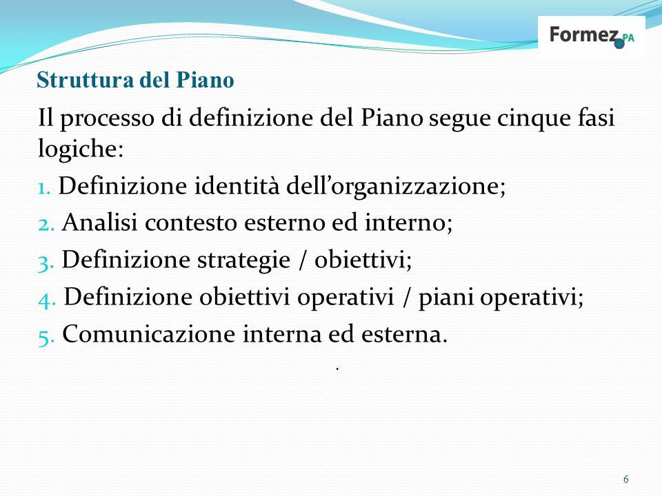 Il processo di definizione del Piano segue cinque fasi logiche: