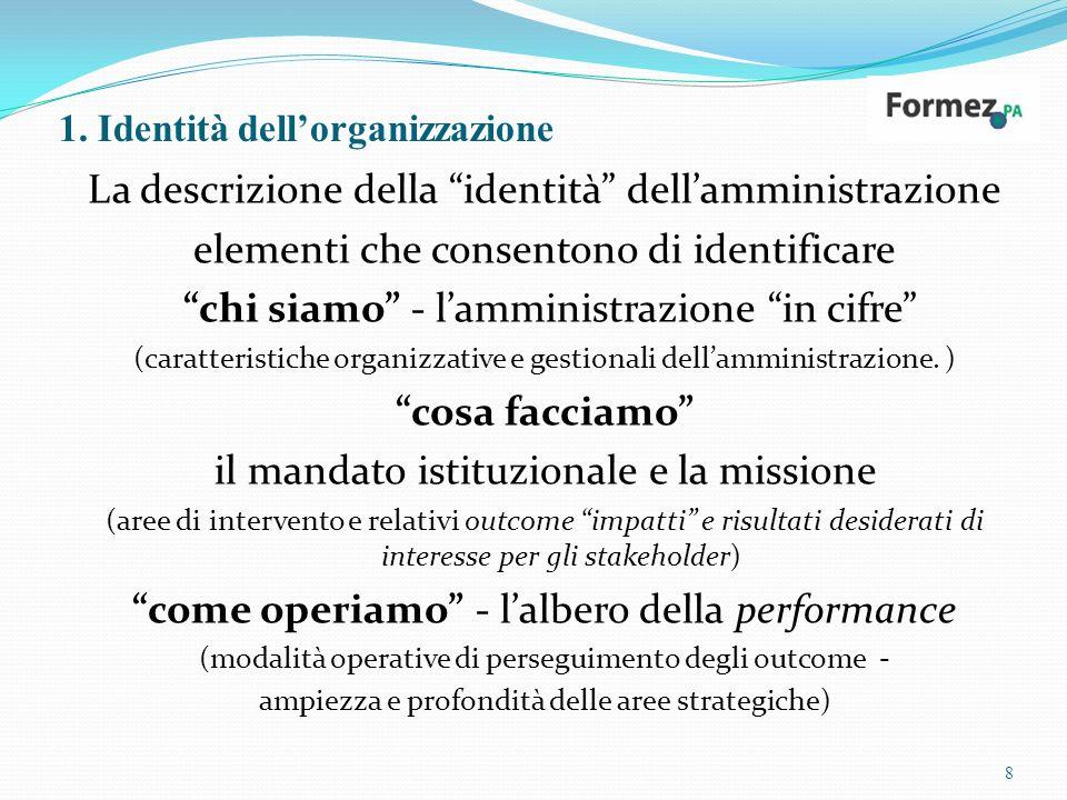 1. Identità dell'organizzazione