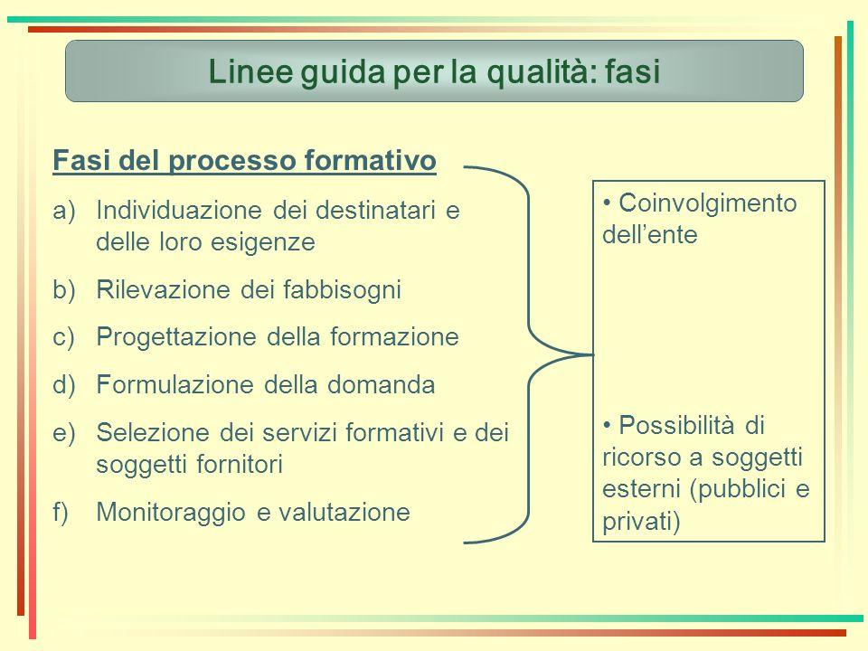 Linee guida per la qualità: fasi