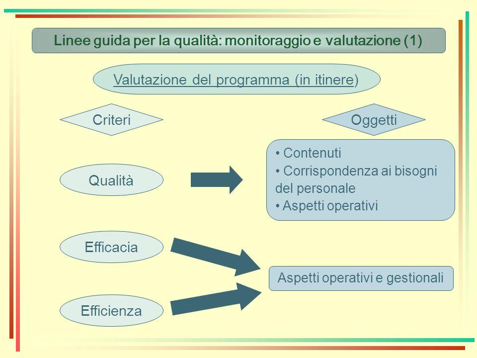 Linee guida per la qualità: monitoraggio e valutazione (1)