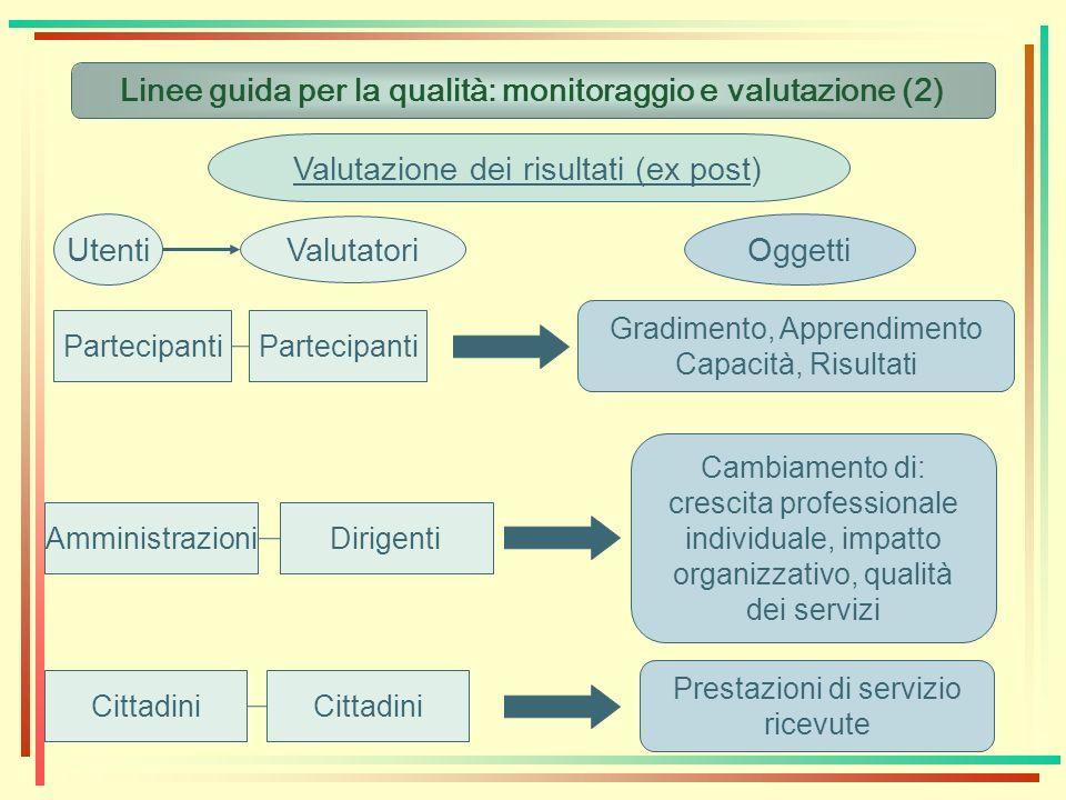 Linee guida per la qualità: monitoraggio e valutazione (2)
