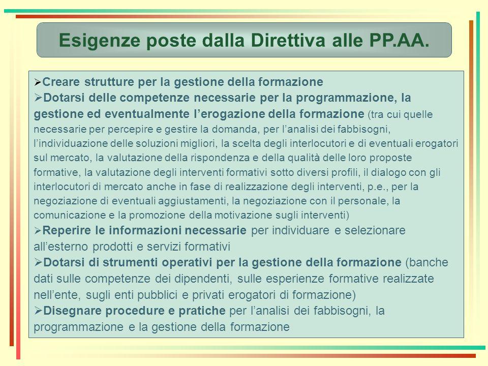 Esigenze poste dalla Direttiva alle PP.AA.