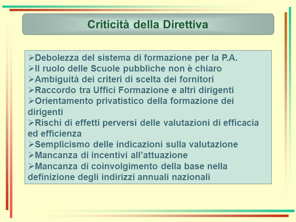 Criticità della Direttiva