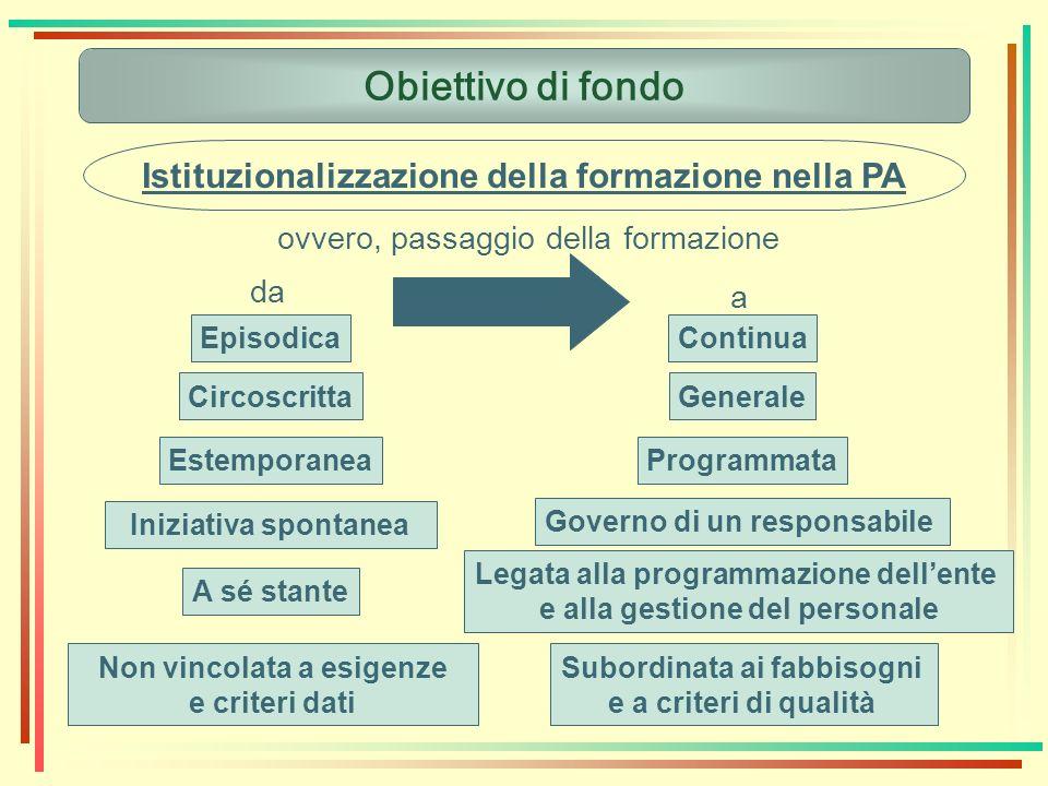 Obiettivo di fondo Istituzionalizzazione della formazione nella PA