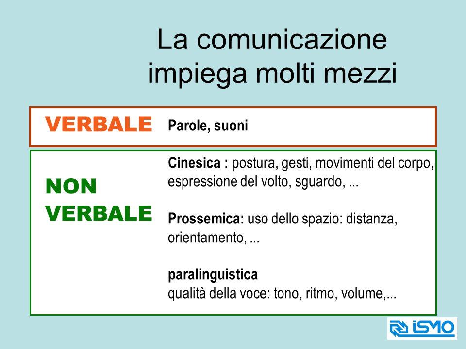 La comunicazione impiega molti mezzi